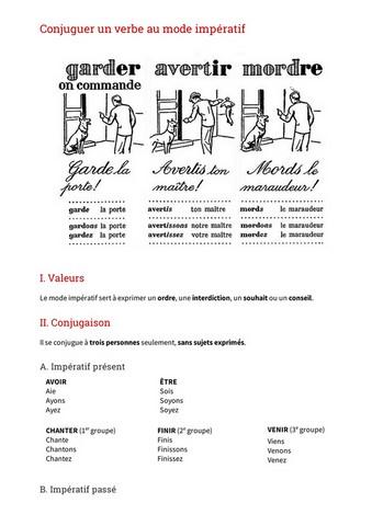 Langue Francaise Conjugaison